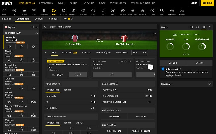 bwin Sports Betting Markets